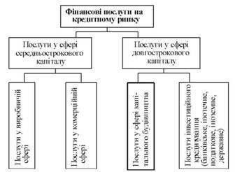 кредит по двум документам без справок о доходах в сбербанке отзывы