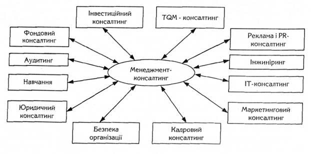 Устав юридические услуги