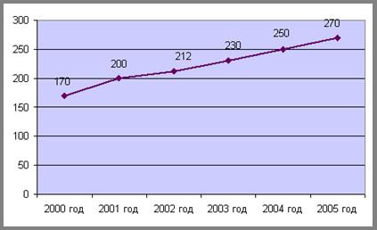 53c11ef5d173 Обзор российского рынка обуви, Внешнеэкономические показатели ...