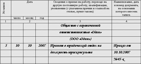Трудовые книжки со стажем Грузинский переулок заказать 3 ндфл в челябинске