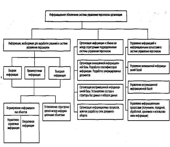 Доклад информационное обеспечение менеджмента 8718