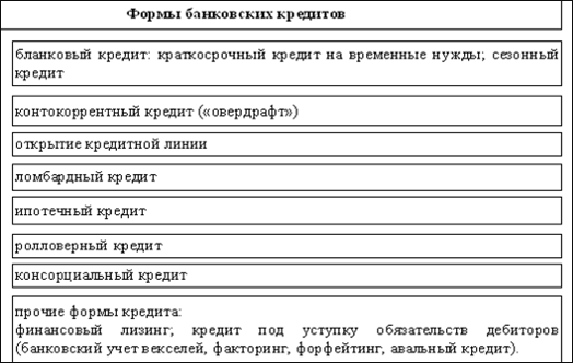 сравни точка ru взять кредит