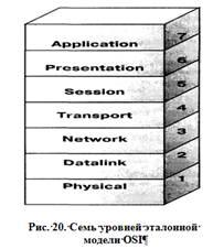 Сетевая девушка модель работы в узлах сопоставляя вершины и дуги в сетевой модели работа вершина