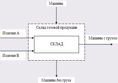 Концептуальная девушка модель работы склада gucci киев вакансии