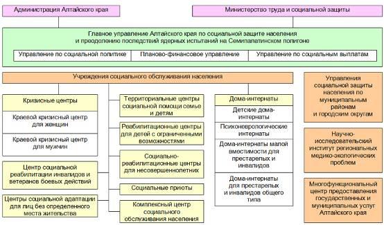 Региональная девушка модель управления социальной работой работа девушка модель для каталога одежды киев