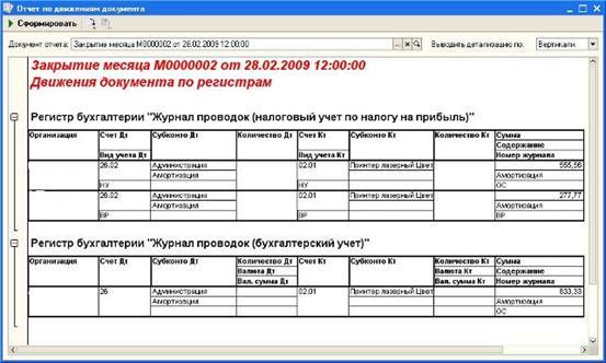 дебет 90.02 1 кредит 41.01