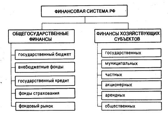 Микрокредит в томске