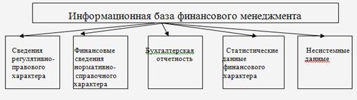 информационная база деятельности предприятия