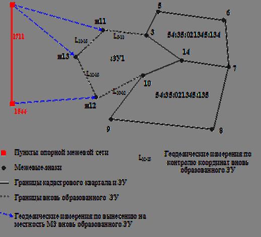 приходится картинка координаты характерных точек границы земельного участка контакт