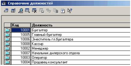 Бухгалтер справочник должностей бухгалтер на дому г самара
