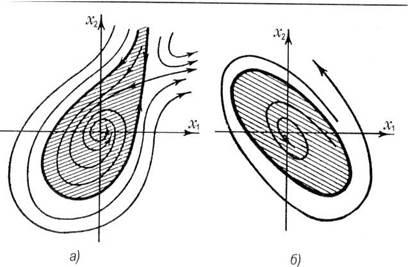 Фазовый портрет пример решения задач по логике решение задачи найти логическую формулу