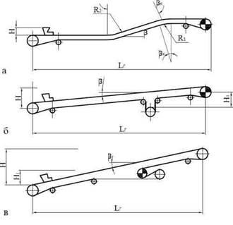 Ленточные конвейеры назначение его устройство типы железнодорожных транспортеров