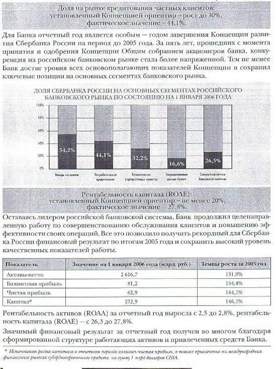 Учет бюджетных кредитов проводки