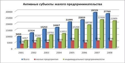 кредит на год казахстана хочу вернуть страховку по кредиту