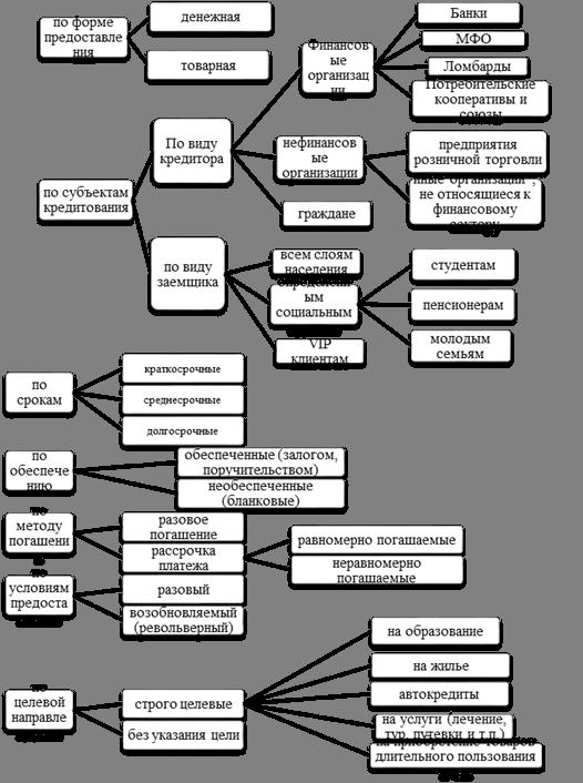 займы без отказа наличными vsemikrozaymy.ru