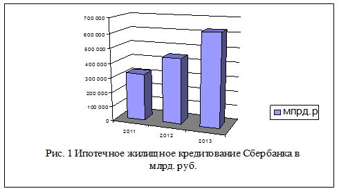 жилищный кредит в сбербанке россии банк хоум кредит официальный сайт вклады 2020г москва