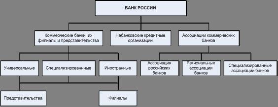представительство иностранной кредитной организации хоум кредит задолженность по фамилии