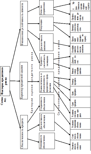 критерии классификации кредитовбанкомат кредит евробанк ближайший
