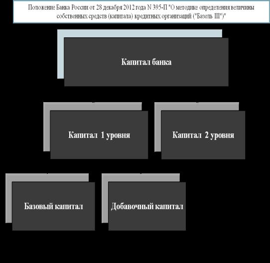 Займы под залог недвижимости москва zaimax.ru