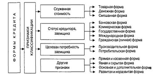 деньги кредит банки учебник / под ред. е.ф. жукова банк ренессанс кредит онлайн оплата