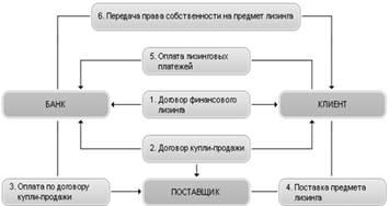 Ао Банк Тураналем Кредиты
