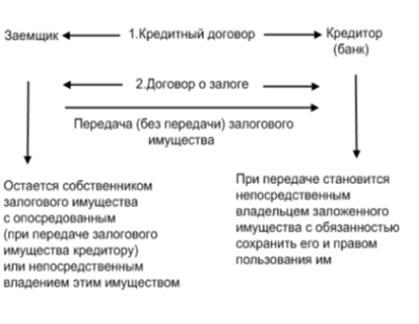 карта карта московского метрополитена