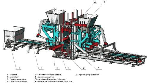 разработка бетонных смесей