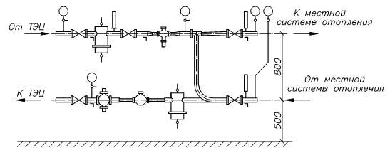 Гидравлический расчет для элеватора транспортер пищевой ленточный