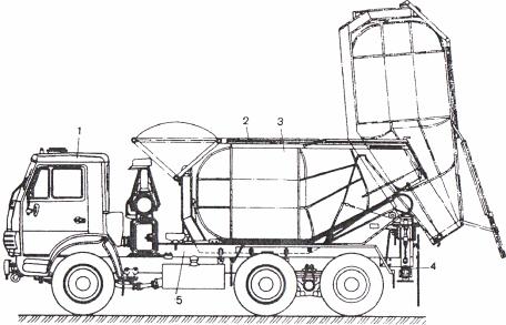 оборудование для транспортирования бетонных смесей