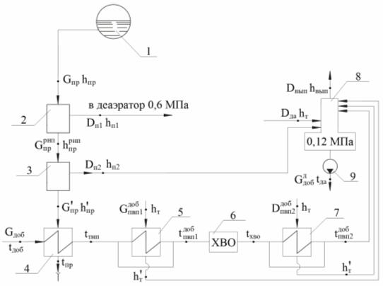 Расчет температуры воды на выходе из теплообменника конденсатор воздушный alfa laval