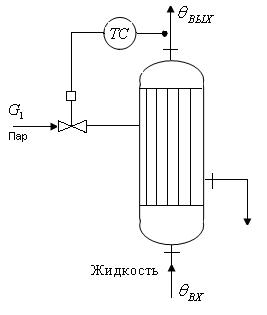 Технологическая схема теплообменников Пластины теплообменника Alfa Laval AQ2L-FM Тамбов