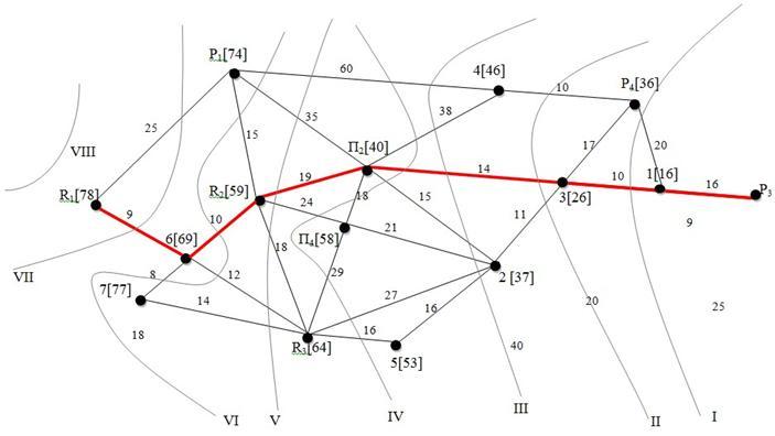 Решение задачи по определению кратчайшего пути решение задач по зно
