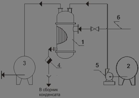 alfa laval lynx 40 centrifuge