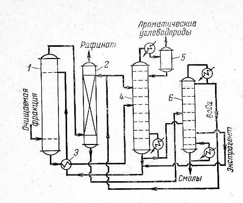 Описание конструкции кожухотрубного теплообменника STEELTEX ZINC - Промывка теплообменников Саранск