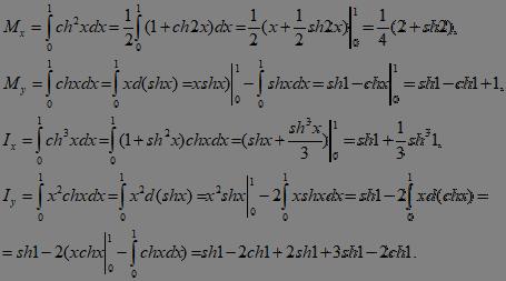 Решение задач по физике с определенным интегралом решение задач с графиками по физике