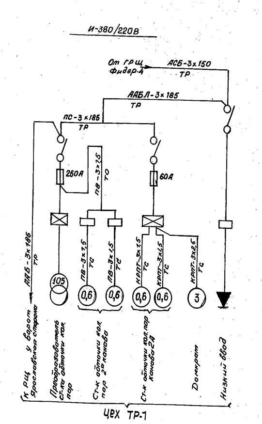 Какая группа по электробезопасности у главного механика лекция по электробезопасности на 1 группу