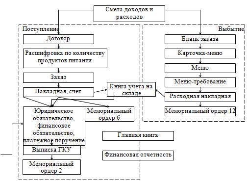 Что проверяет кру в бухгалтерии декларация 2 ндфл 2019 образец заполнения