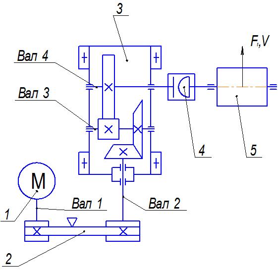 кпд привода ленточного конвейера