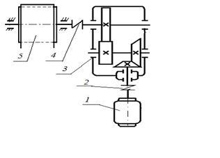 Расчет и выбор электродвигателя для привода конвейера фольксваген транспортер 2000 года отзывы
