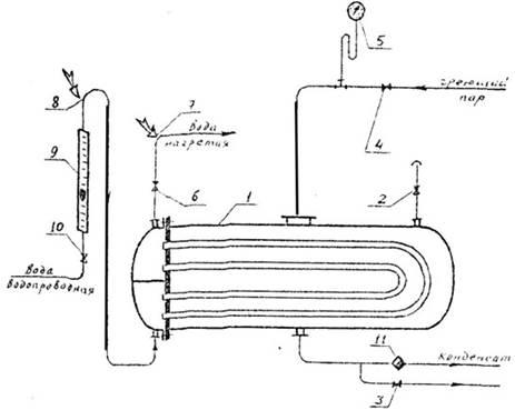 Все о кожухотрубчатом теплообменнике Кожухотрубный теплообменник Alfa Laval Pharma-line 1 - 1.2 Кострома
