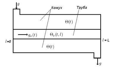 Задача 1 теплообменник Паяный теплообменник охладитель Машимпэкс FPA 10x20-60 Шадринск