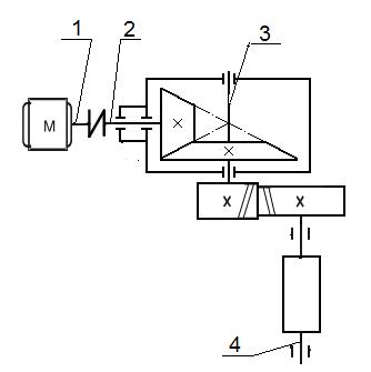 Расчет и выбор электродвигателя для привода конвейера элеваторы сергиев посад