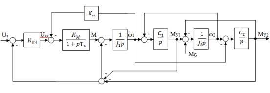 электропривода конвейера схема