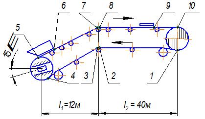 тяговый расчет конвейера