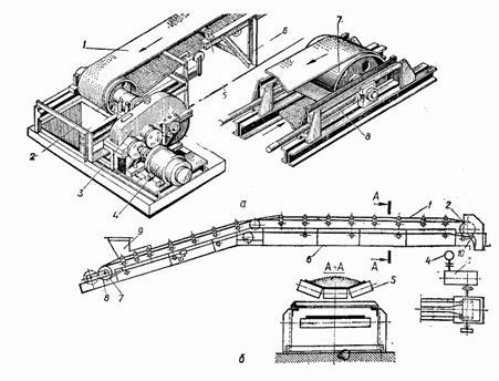 Ленточного конвейера введение аренда фольксваген транспортер