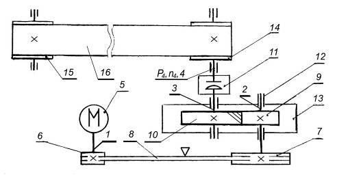 Рассчитать привод конвейера транспортеры это биология