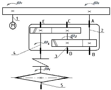 Кинематический расчет привода цепного конвейера кран печки транспортер т5