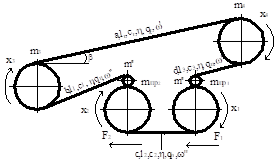 Функция ленточного конвейера мебельный транспортер в