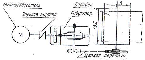 Привод конвейера введение фольксваген транспортер т4 2003 года