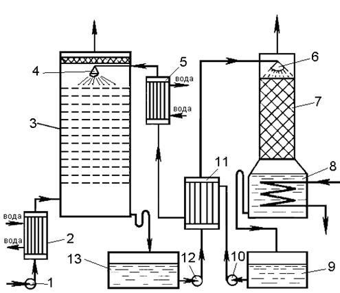 Рекуператоре теплообменнике Пластины теплообменника Sondex S36 Сыктывкар